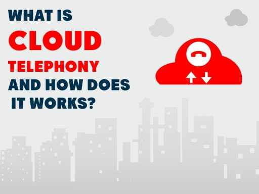 what is cloud telephony solution