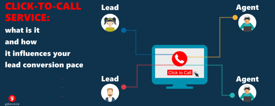 click-to-call-service-guide