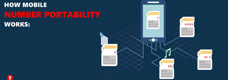 number-portability-procedure